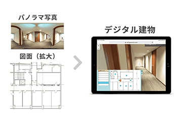 パノラマ写真+図面=デジタル建物